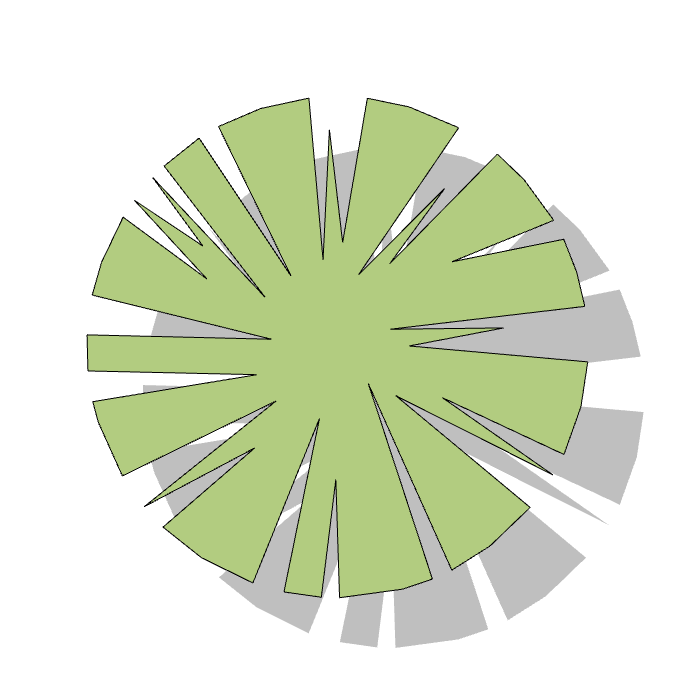05_Smart-Tree-2D